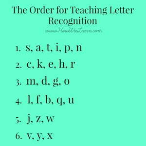 The order for teaching letter recognition to kids